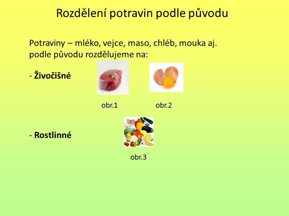 Rozdělení potravin podle původu
