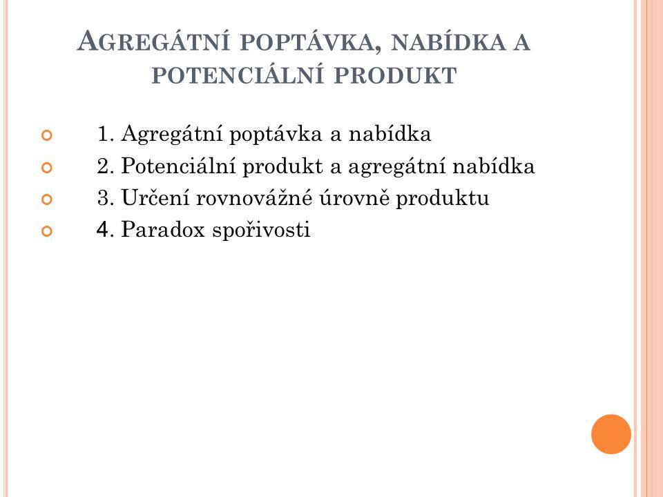Agregátní poptávka, nabídka a potenciální produkt