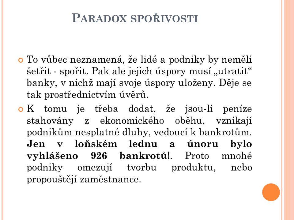 Paradox spořivosti