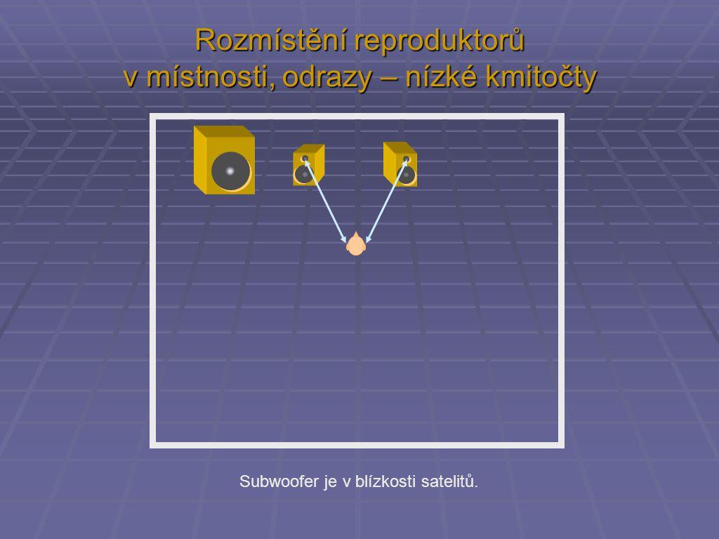 Rozmístění reproduktorů v místnosti, odrazy – nízké kmitočty