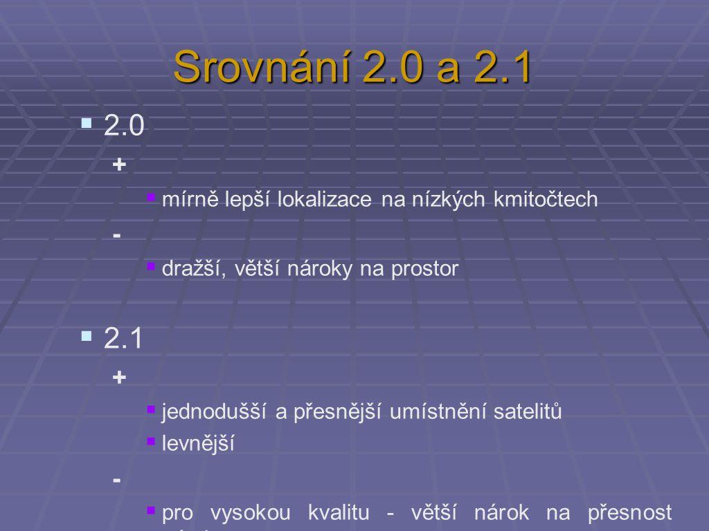 Srovnání 2.0 a 2.1 2.0. + mírně lepší lokalizace na nízkých kmitočtech. - dražší, větší nároky na prostor.