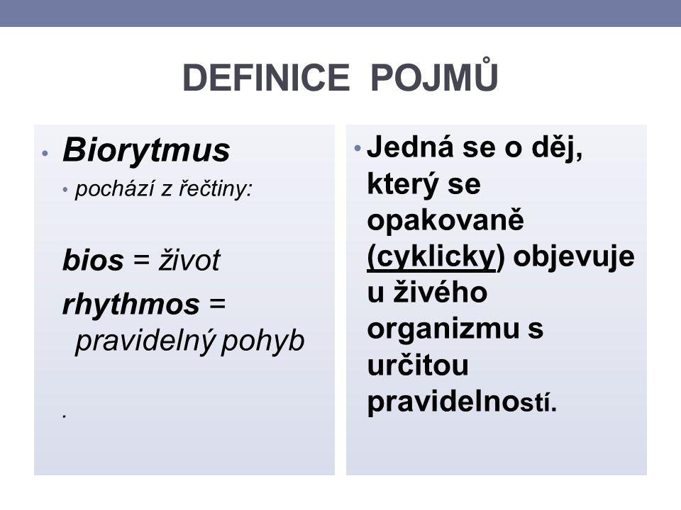 DEFINICE POJMŮ Biorytmus. pochází z řečtiny: bios = život. rhythmos = pravidelný pohyb. .