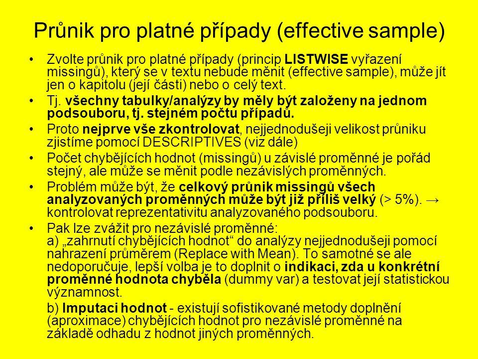 Průnik pro platné případy (effective sample)
