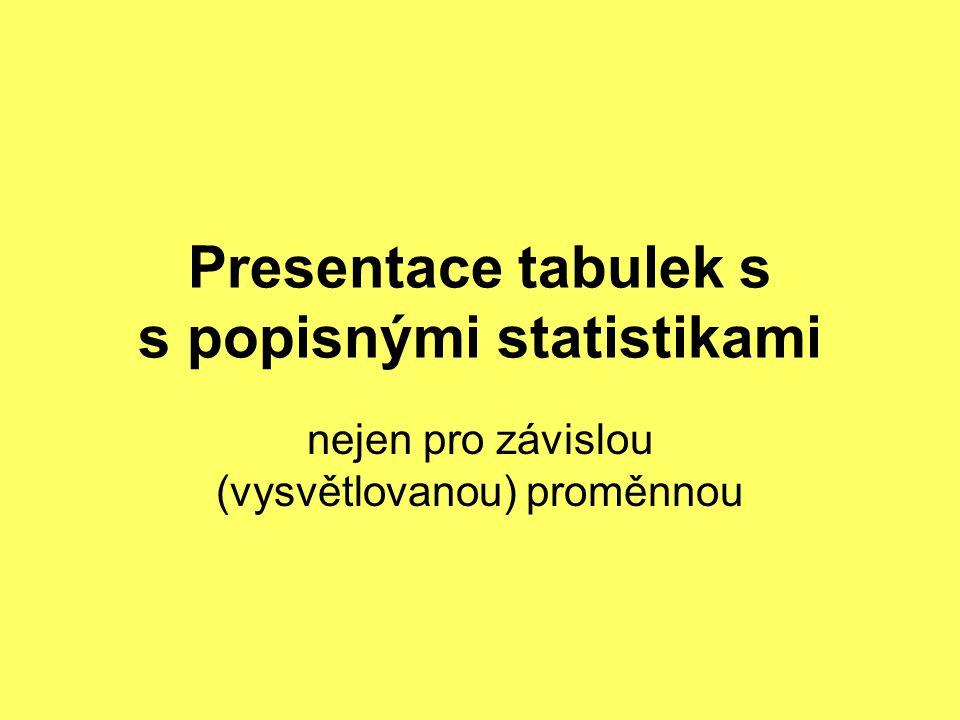 Presentace tabulek s s popisnými statistikami