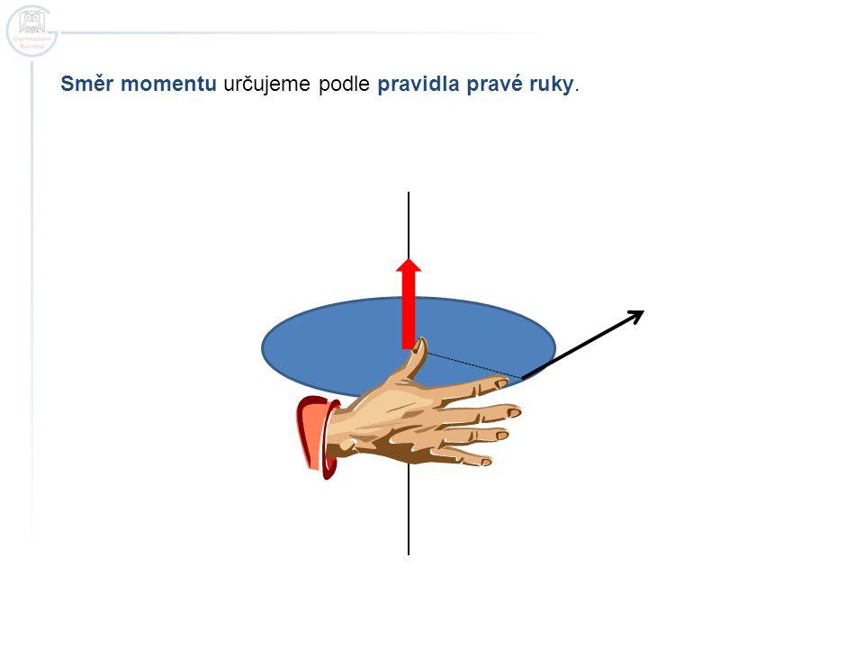 Směr momentu určujeme podle pravidla pravé ruky.