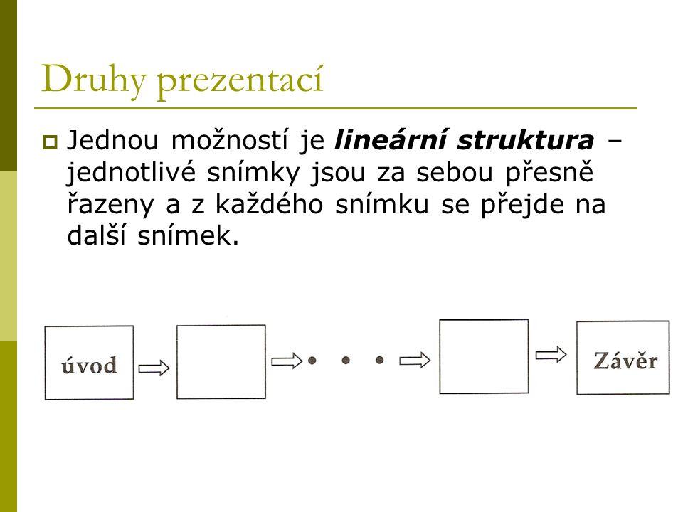 Druhy prezentací Jednou možností je lineární struktura – jednotlivé snímky jsou za sebou přesně řazeny a z každého snímku se přejde na další snímek.
