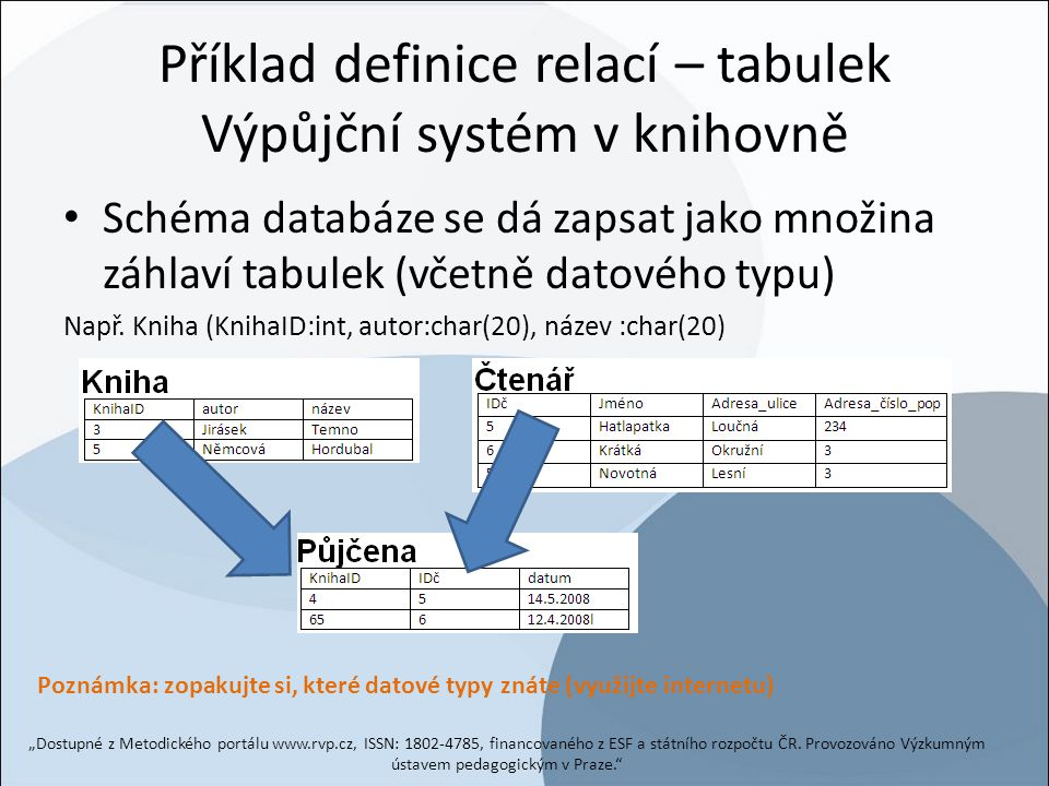 Příklad definice relací – tabulek Výpůjční systém v knihovně