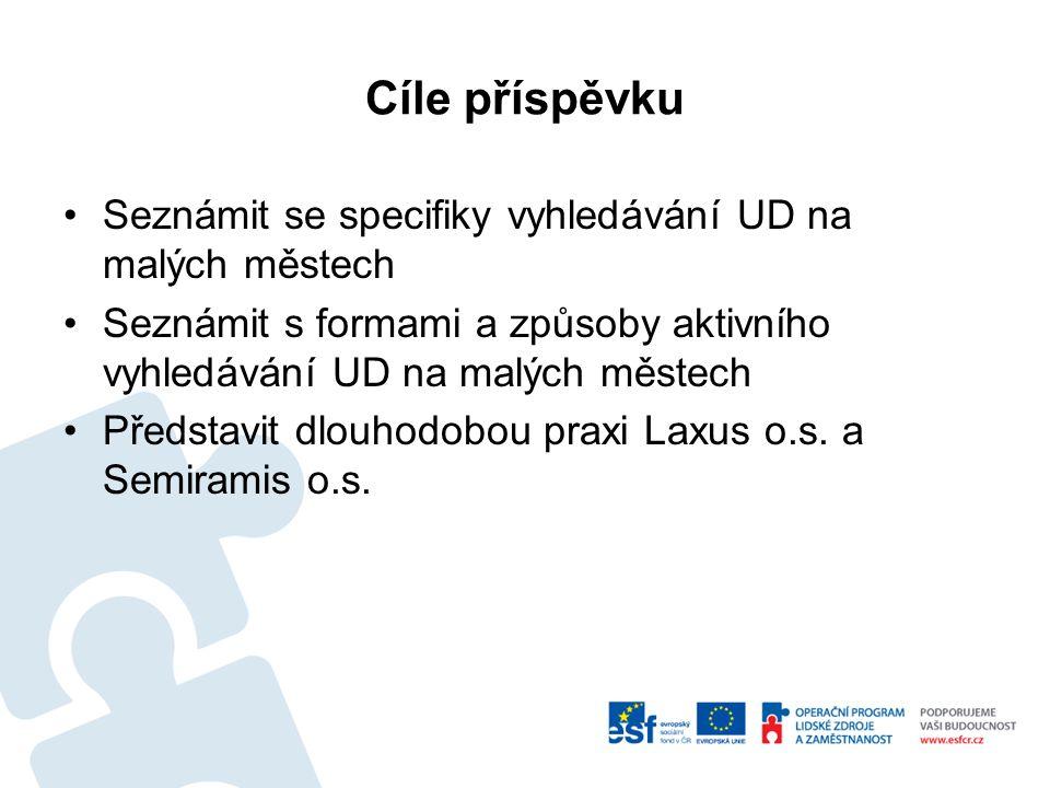 Cíle příspěvku Seznámit se specifiky vyhledávání UD na malých městech