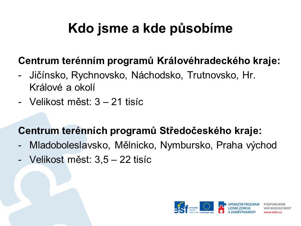 Kdo jsme a kde působíme Centrum terénním programů Královéhradeckého kraje: Jičínsko, Rychnovsko, Náchodsko, Trutnovsko, Hr. Králové a okolí.