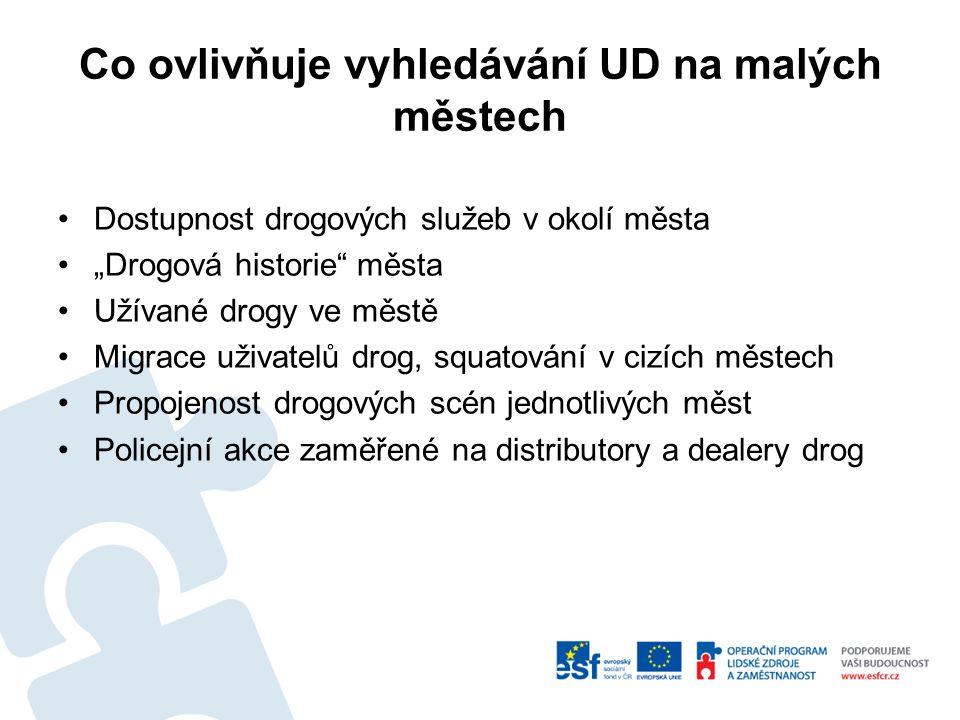 Co ovlivňuje vyhledávání UD na malých městech