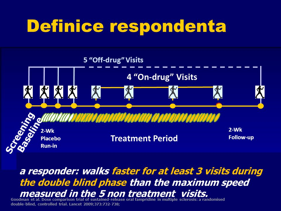 Definice respondenta 4 On-drug Visits Screening Baseline