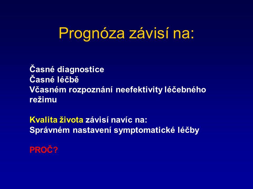 Prognóza závisí na: Časné diagnostice Časné léčbě