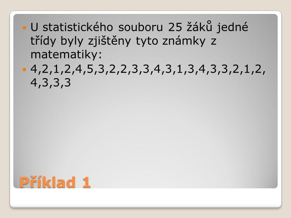 U statistického souboru 25 žáků jedné třídy byly zjištěny tyto známky z matematiky: