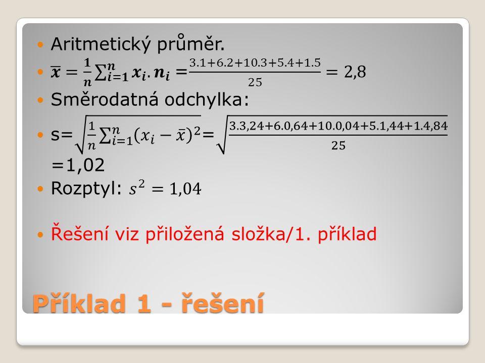 Příklad 1 - řešení Aritmetický průměr.