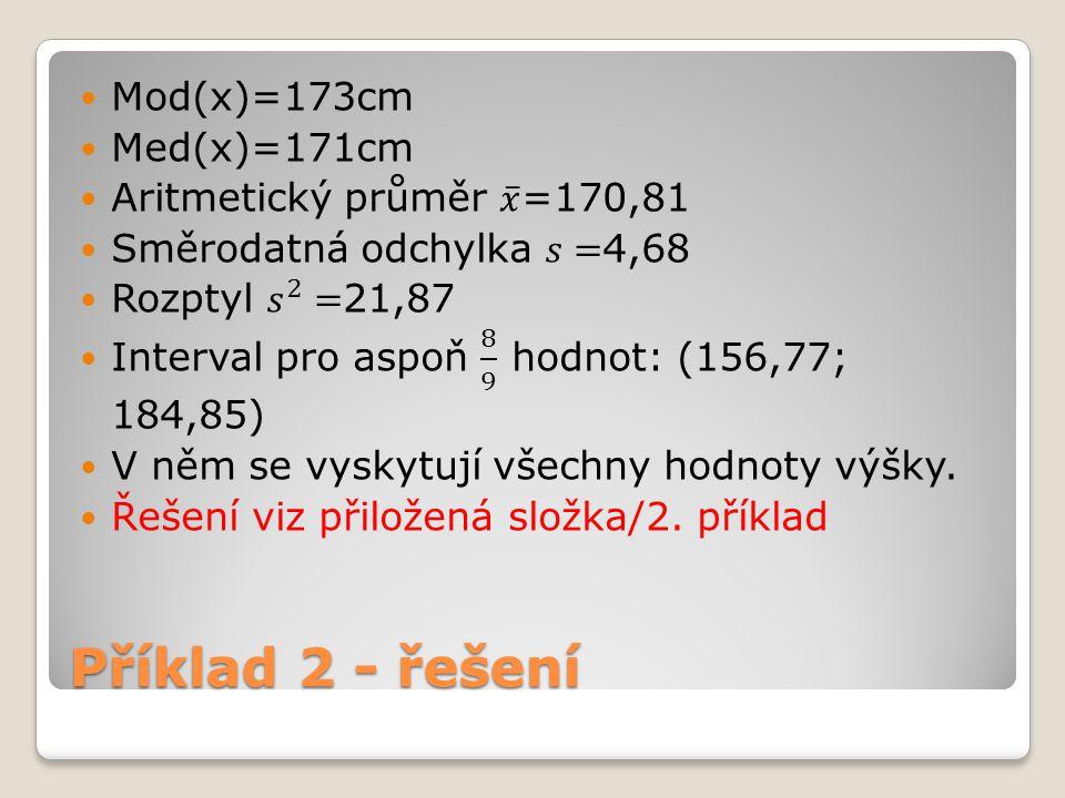 Příklad 2 - řešení Mod(x)=173cm Med(x)=171cm