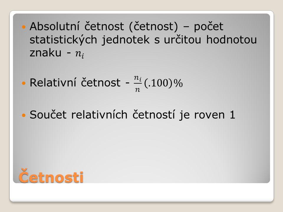 Absolutní četnost (četnost) – počet statistických jednotek s určitou hodnotou znaku - 𝑛 𝑖