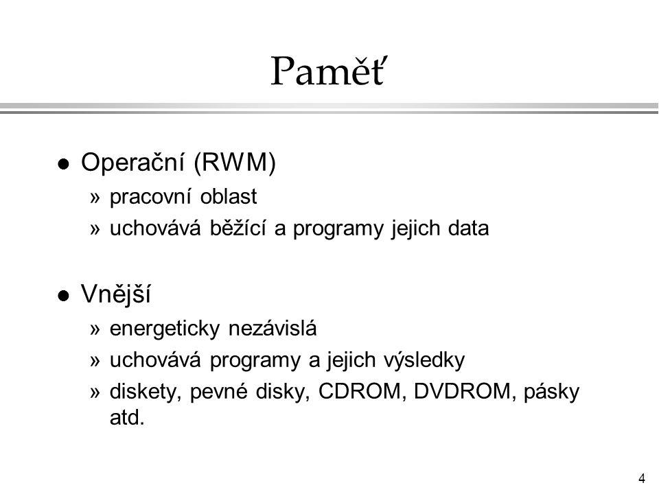 Paměť Operační (RWM) Vnější pracovní oblast