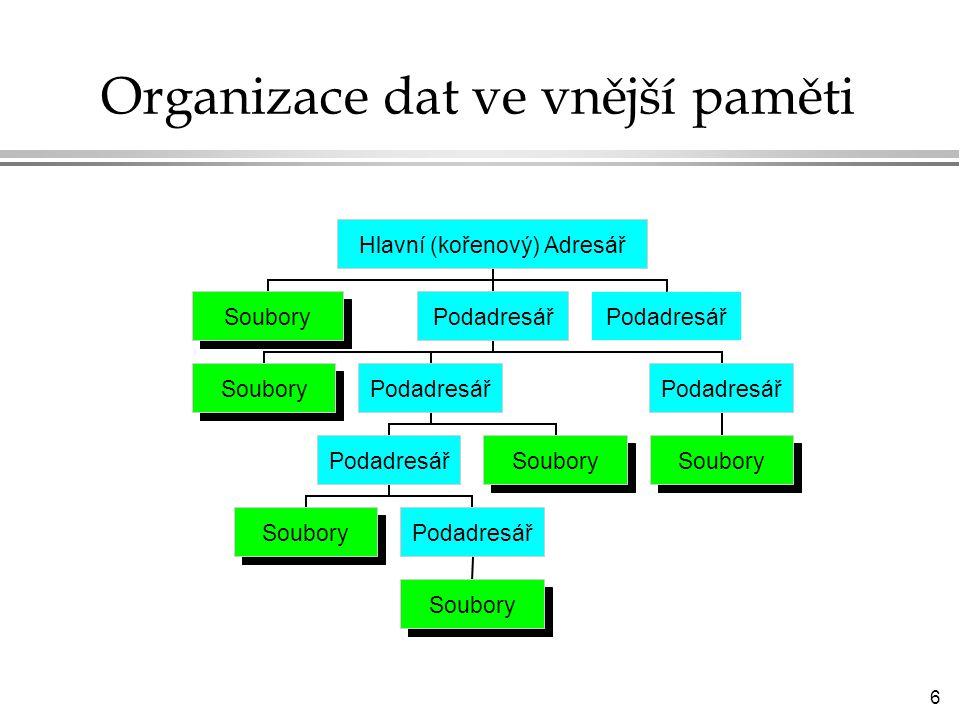 Organizace dat ve vnější paměti