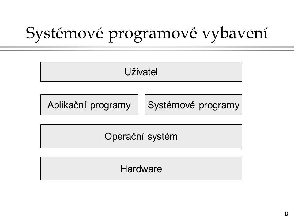 Systémové programové vybavení
