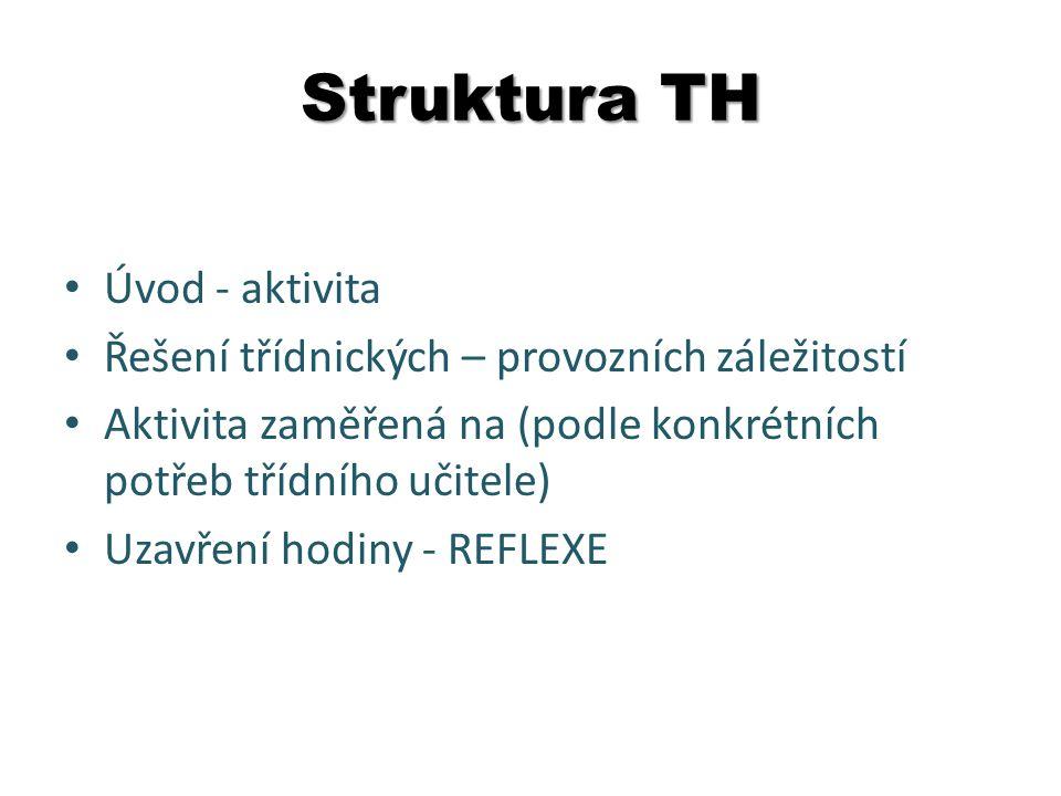 Struktura TH Úvod - aktivita