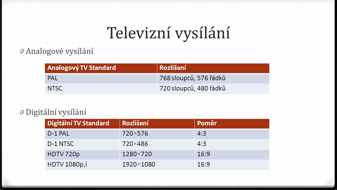 Televizní vysílání Analogové vysílání Digitální vysílání