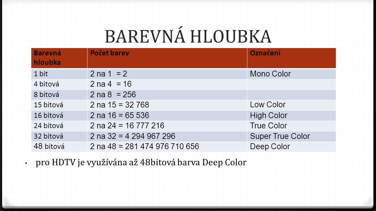 BAREVNÁ HLOUBKA pro HDTV je využívána až 48bitová barva Deep Color