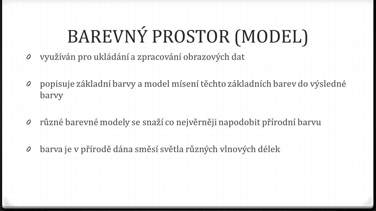 BAREVNÝ PROSTOR (MODEL)