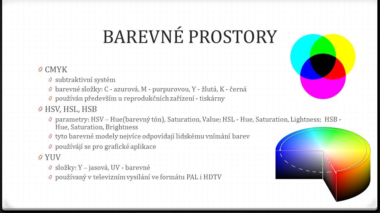 BAREVNÉ PROSTORY CMYK HSV, HSL, HSB YUV subtraktivní systém