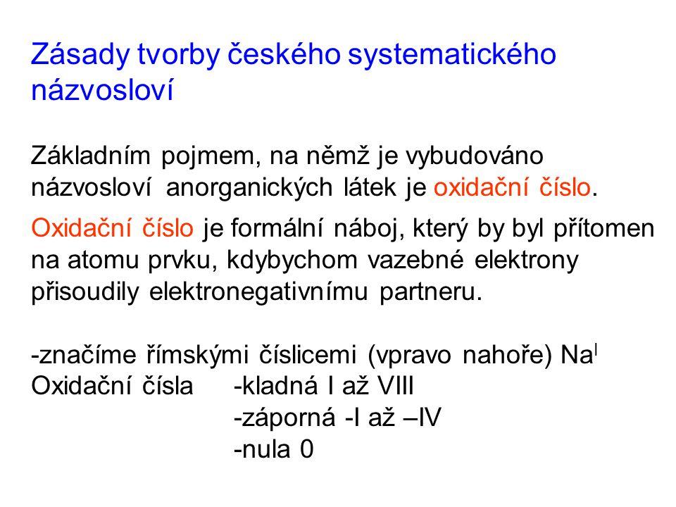 Zásady tvorby českého systematického názvosloví