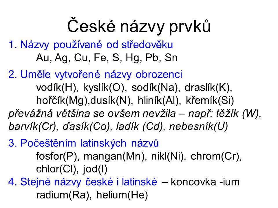 České názvy prvků 1. Názvy používané od středověku