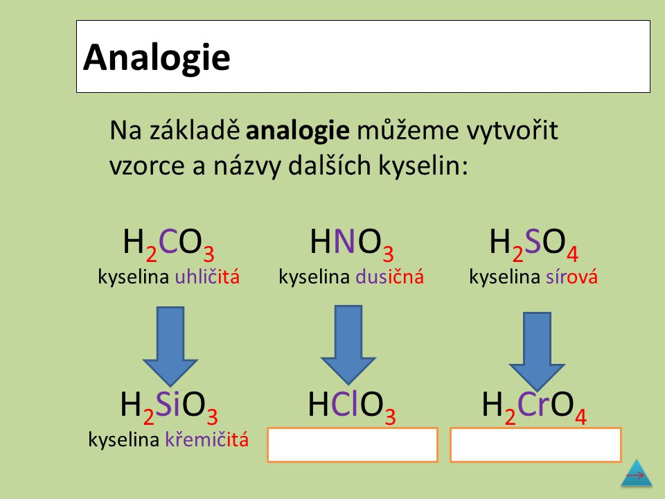 Analogie H2CO3 HNO3 H2SO4 H2SiO3 HClO3 H2CrO4