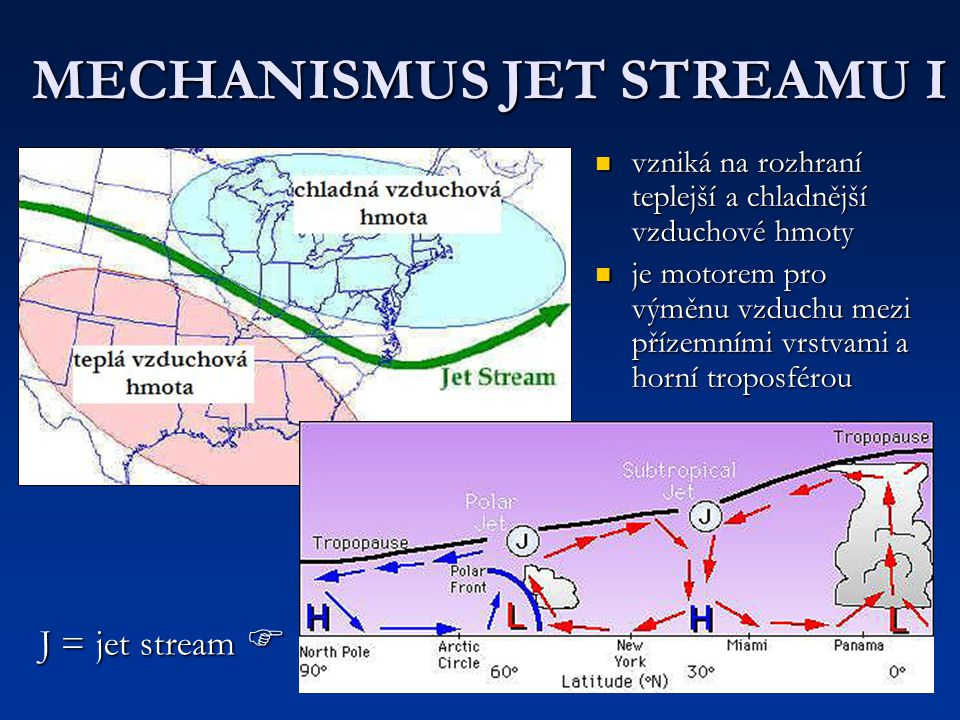 MECHANISMUS JET STREAMU I