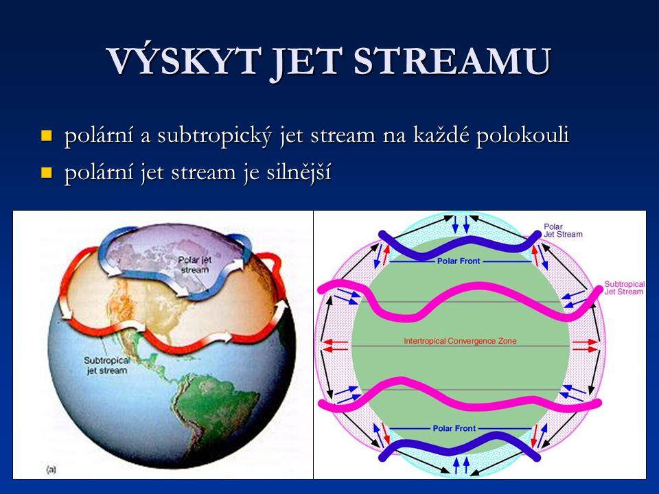 VÝSKYT JET STREAMU polární a subtropický jet stream na každé polokouli