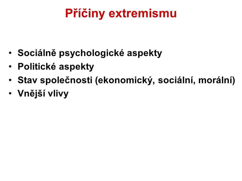 Příčiny extremismu Sociálně psychologické aspekty Politické aspekty