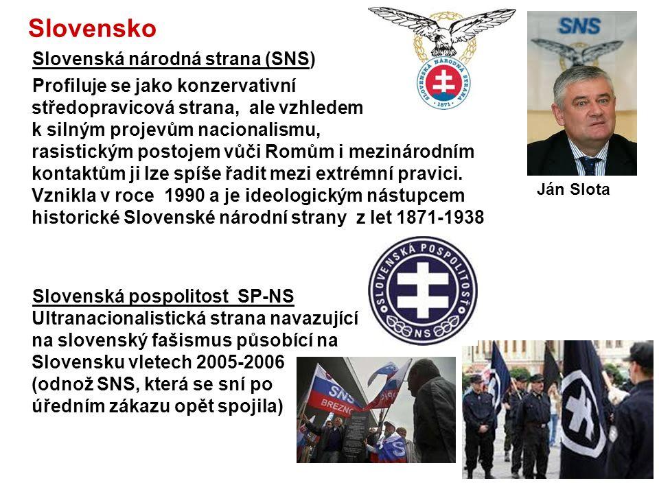 Slovensko Slovenská národná strana (SNS)