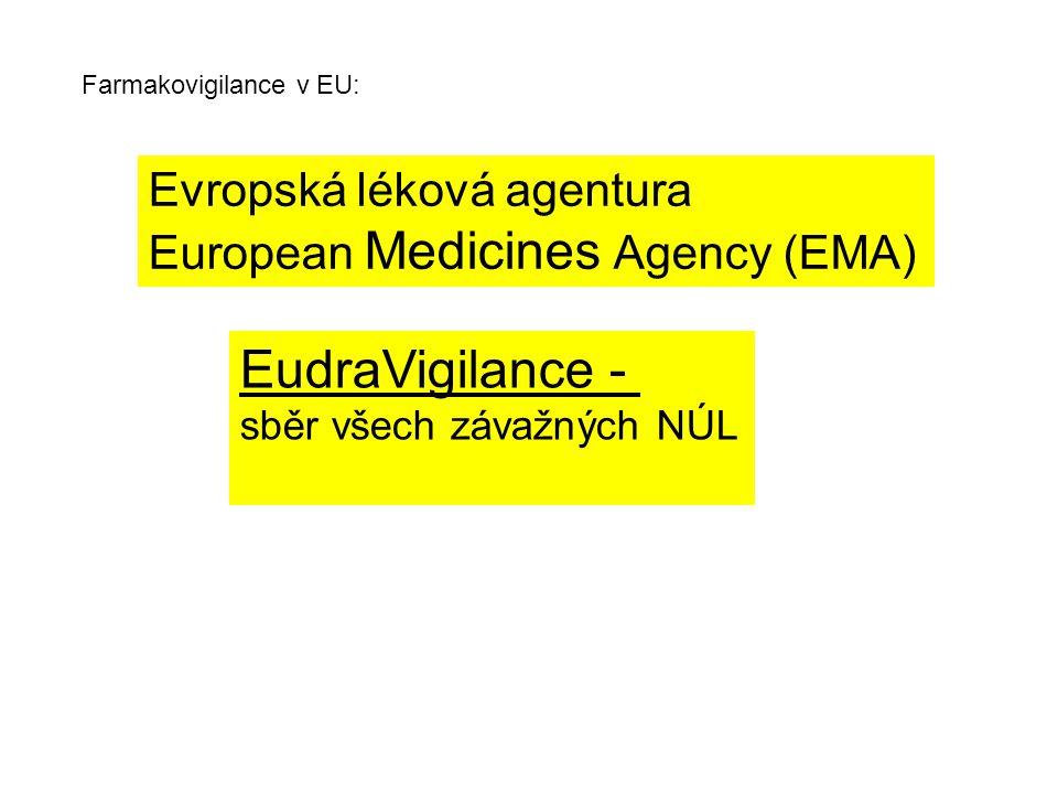EudraVigilance - Evropská léková agentura