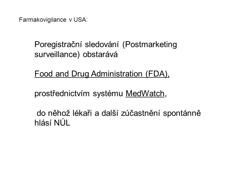 Poregistrační sledování (Postmarketing surveillance) obstarává