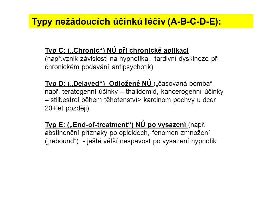 Typy nežádoucích účinků léčiv (A-B-C-D-E):