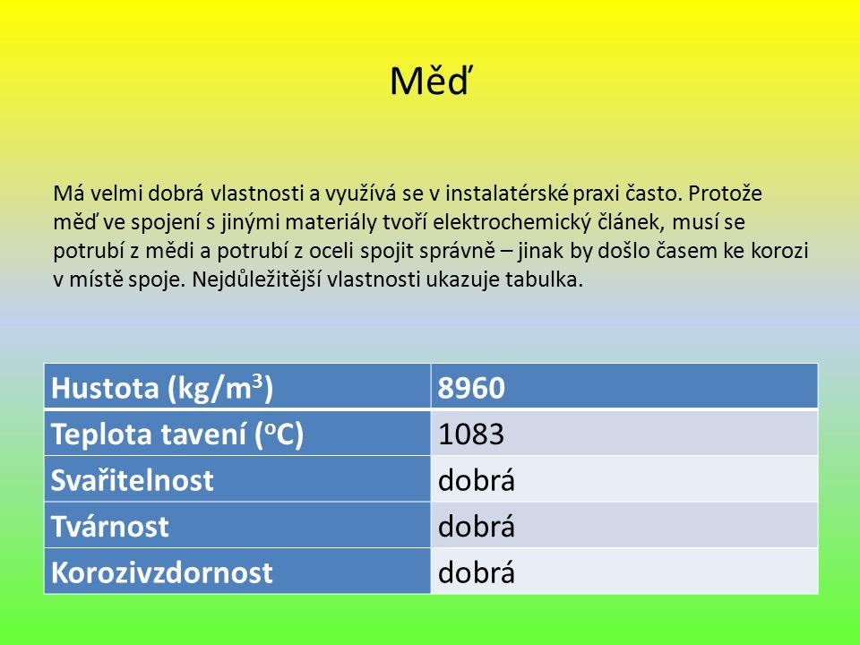Měď Hustota (kg/m3) 8960 Teplota tavení (oC) 1083 Svařitelnost dobrá