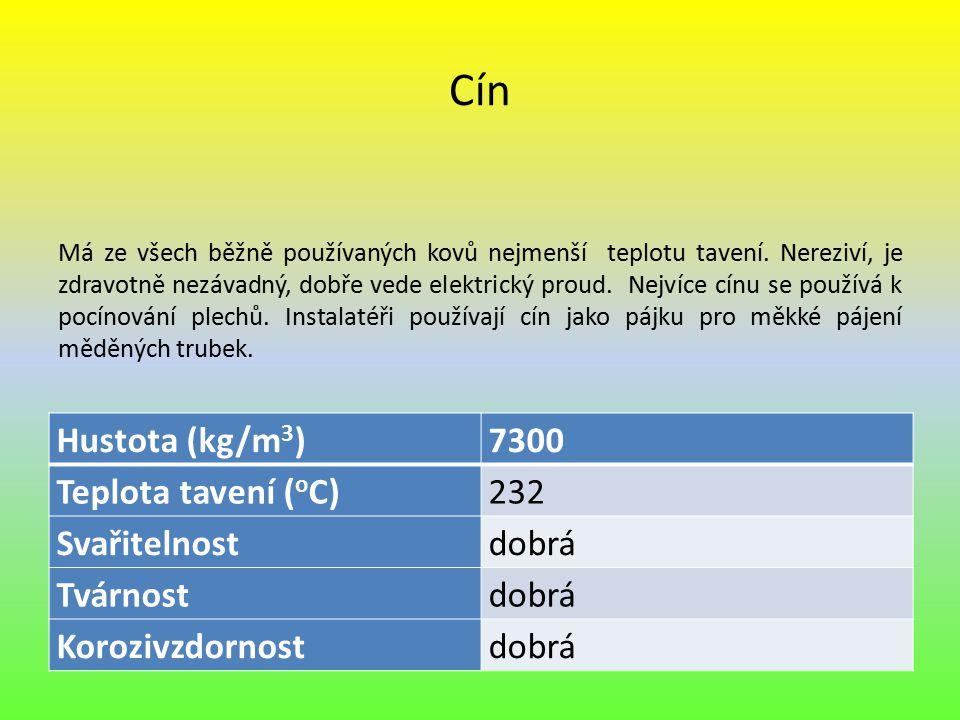 Cín Hustota (kg/m3) 7300 Teplota tavení (oC) 232 Svařitelnost dobrá