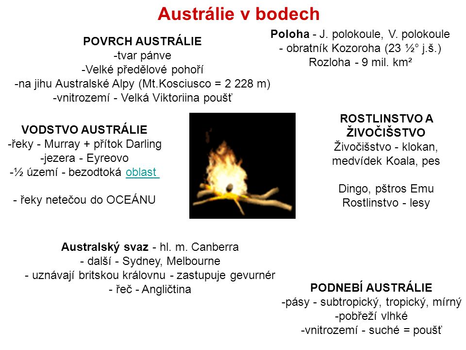 Austrálie v bodech Poloha - J. polokoule, V. polokoule