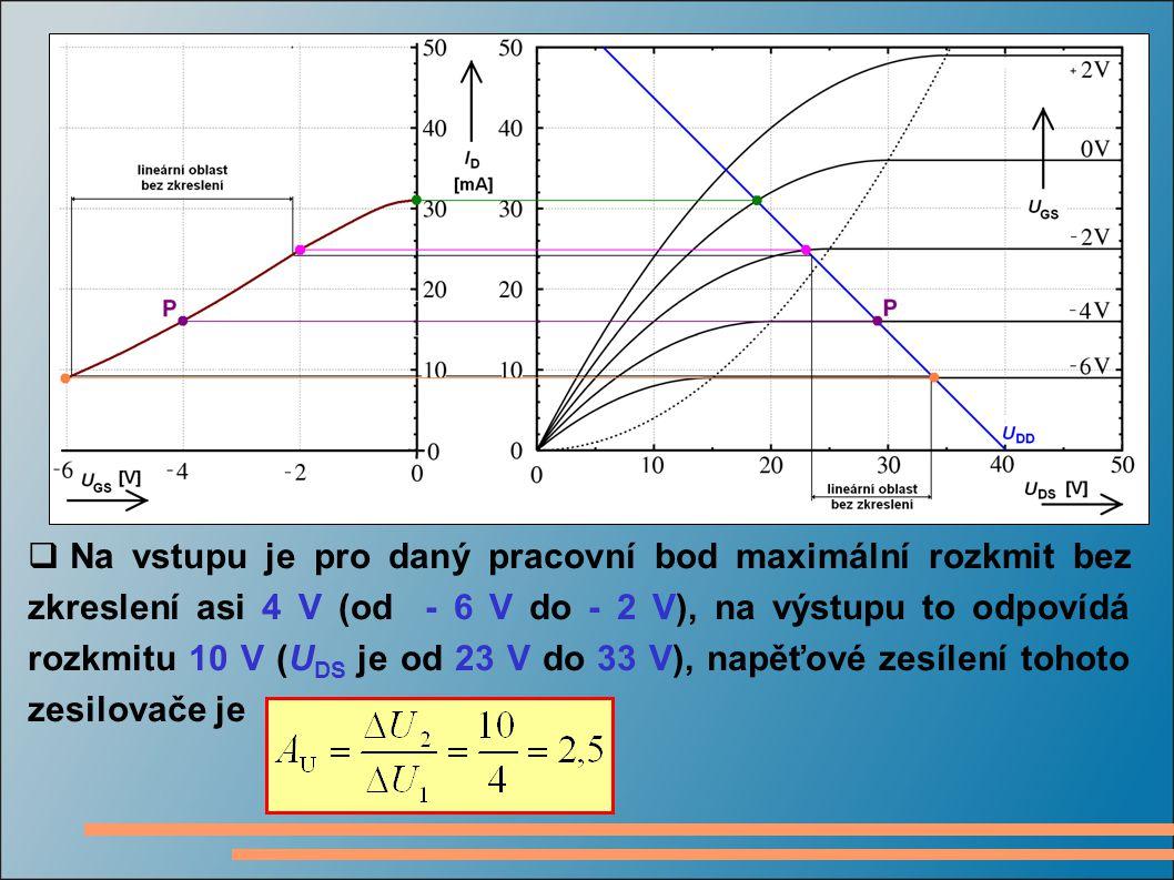 Na vstupu je pro daný pracovní bod maximální rozkmit bez zkreslení asi 4 V (od - 6 V do - 2 V), na výstupu to odpovídá rozkmitu 10 V (UDS je od 23 V do 33 V), napěťové zesílení tohoto zesilovače je