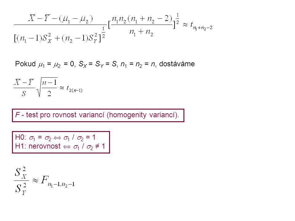 Pokud m1 = m2 = 0, SX = SY = S, n1 = n2 = n, dostáváme