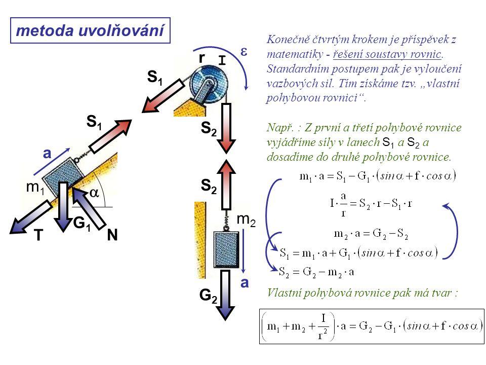 metoda uvolňování e r I S1 S1 S2 a m1 S2 a m2 G1 T N a G2