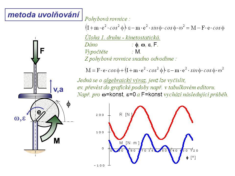 metoda uvolňování F v,a f e w,e M Dynamika I, 10. přednáška