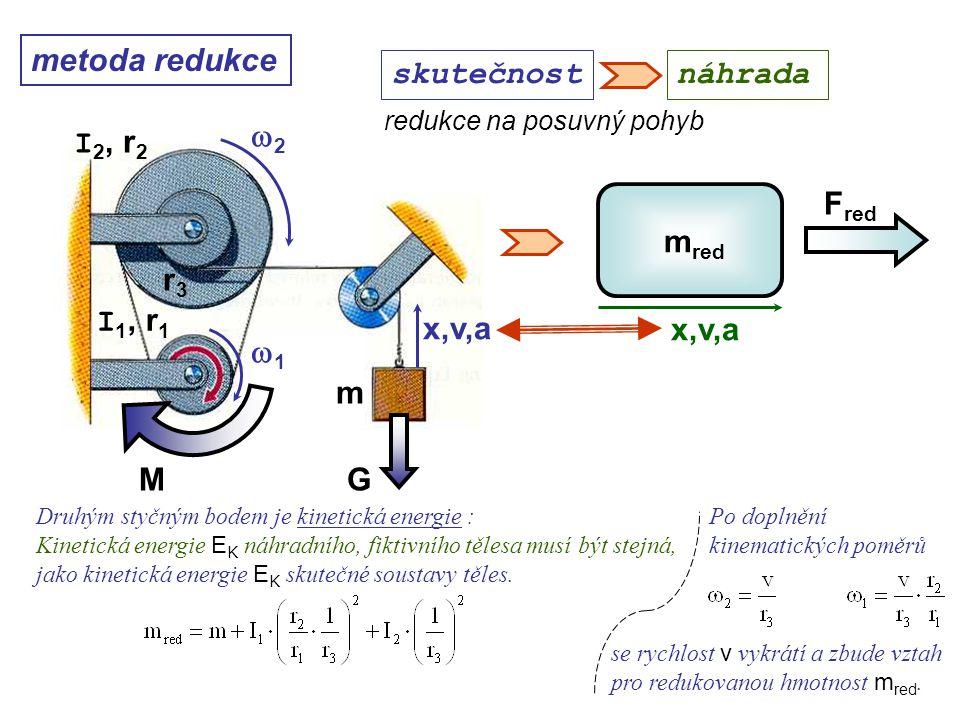 metoda redukce skutečnost náhrada w2 I2, r2 Fred mred r3 I1, r1 x,v,a