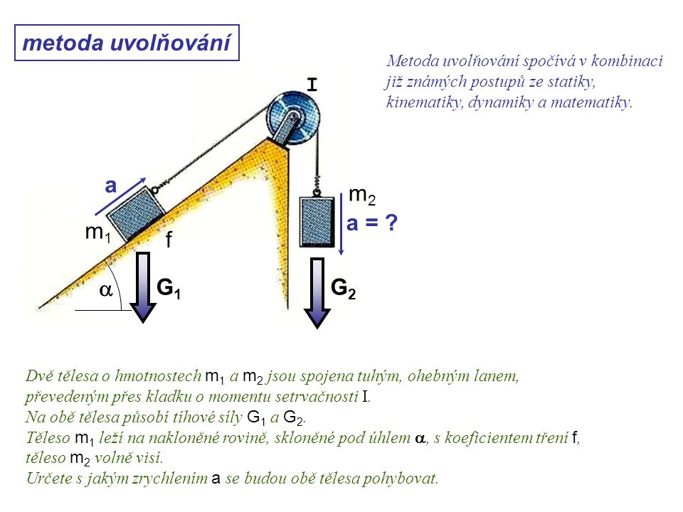 metoda uvolňování I a m2 a = m1 f a G1 G2 Dynamika I, 10. přednáška