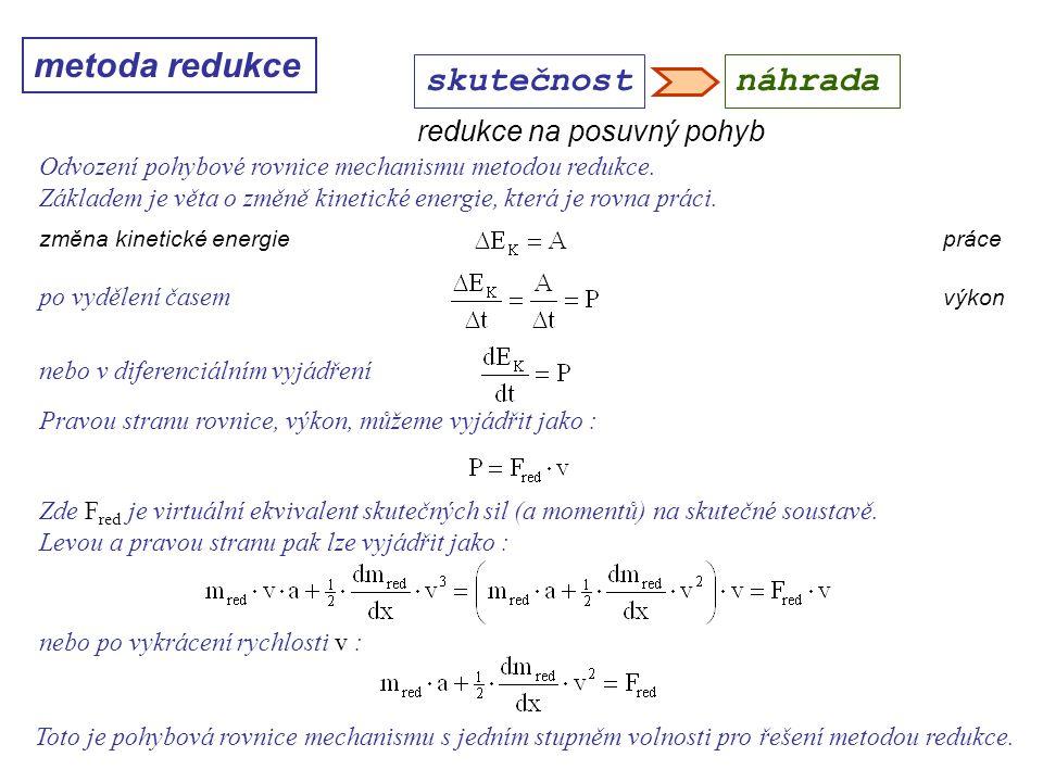 metoda redukce skutečnost náhrada redukce na posuvný pohyb