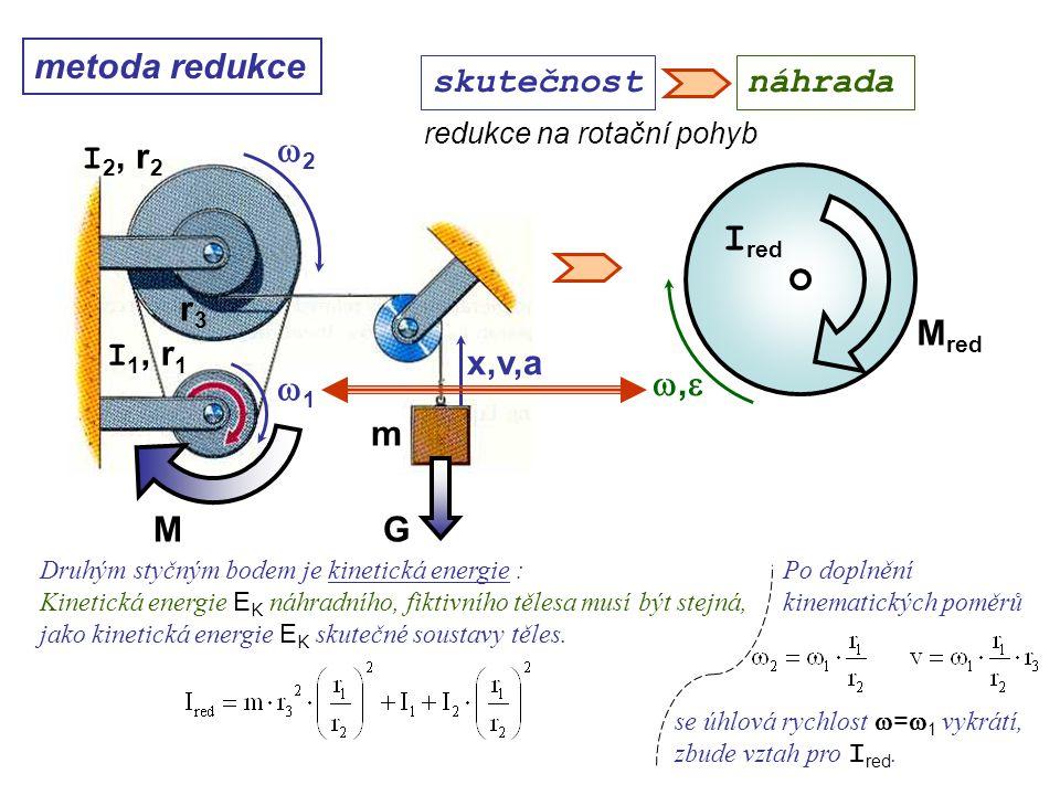 Ired metoda redukce skutečnost náhrada w2 I2, r2 r3 Mred I1, r1 x,v,a