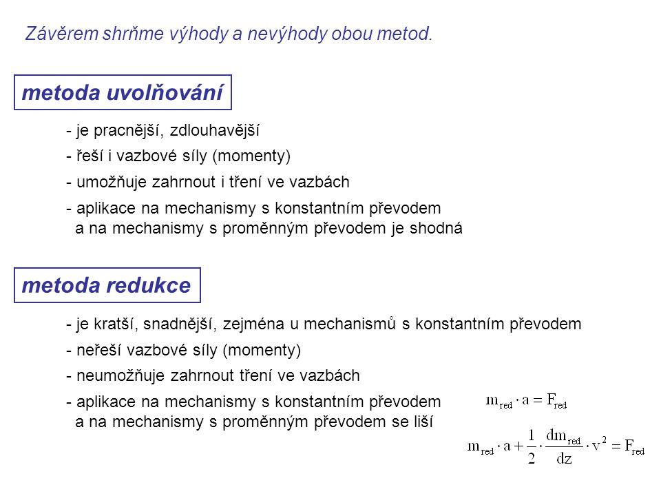 metoda uvolňování metoda redukce